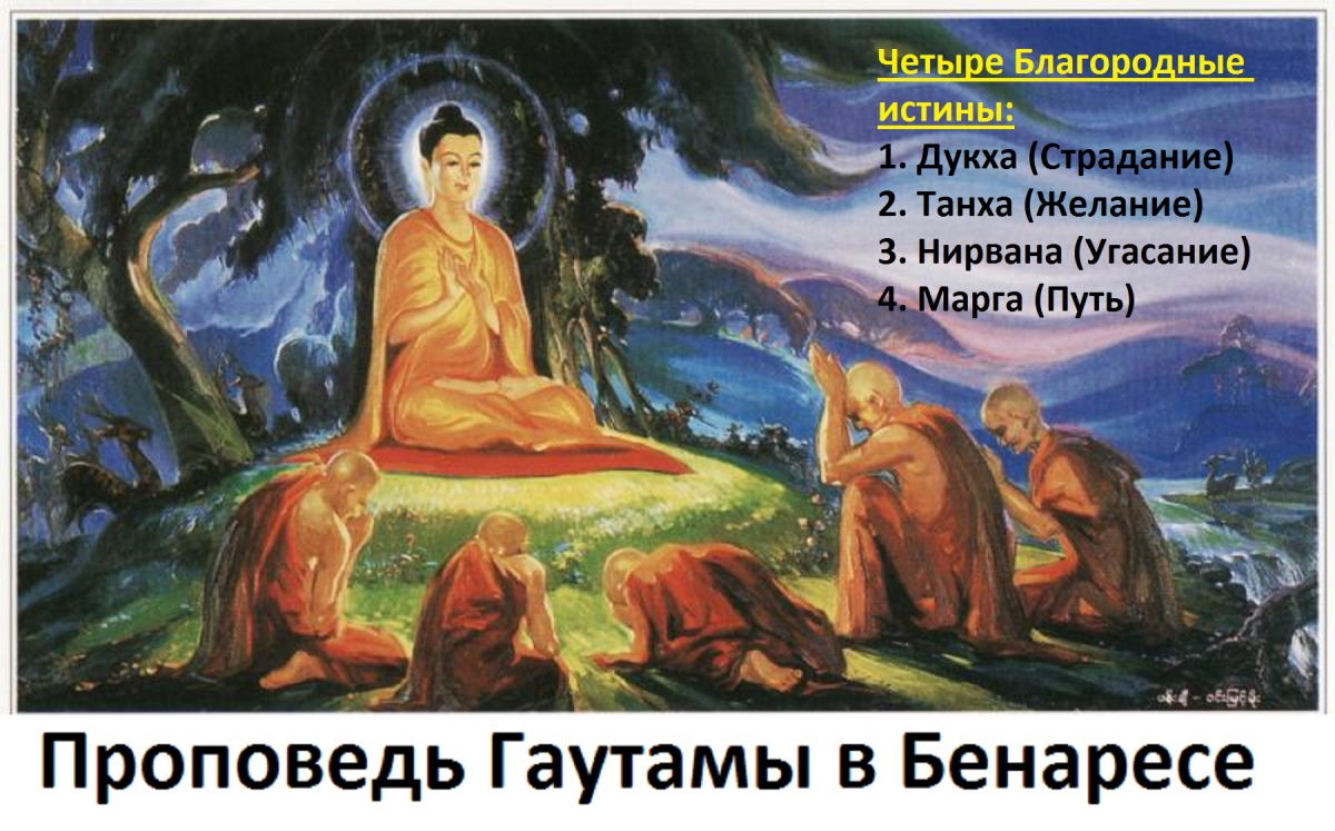 an analysis of buddhism first sermon which should be treated with circumspection